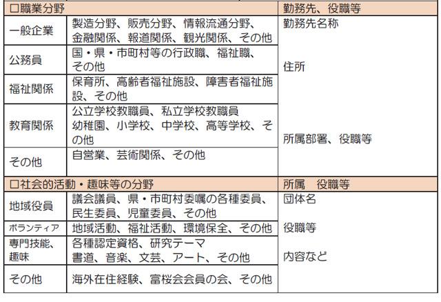 キャリア名簿 FAX用PDF